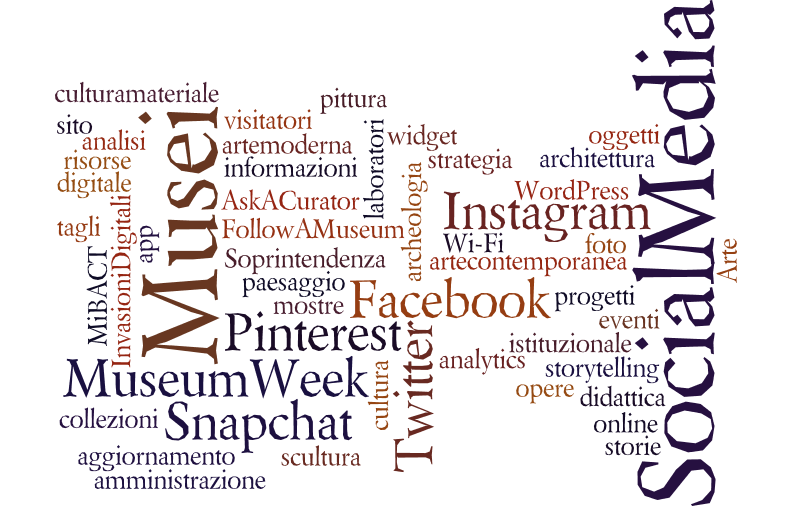 Archeologia e Social Media: tag cloud