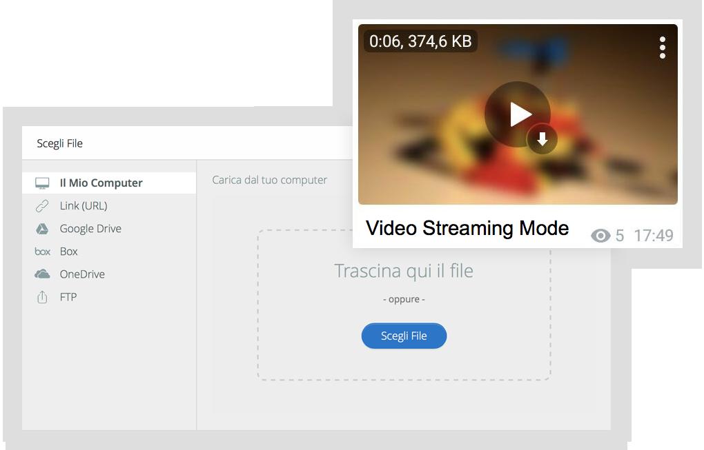 Gestione Canali Telegram - Video Streaming e Publishing