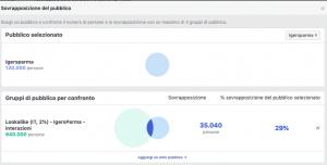 facebook-ads-5-consigli-per-ottimizzarle-2