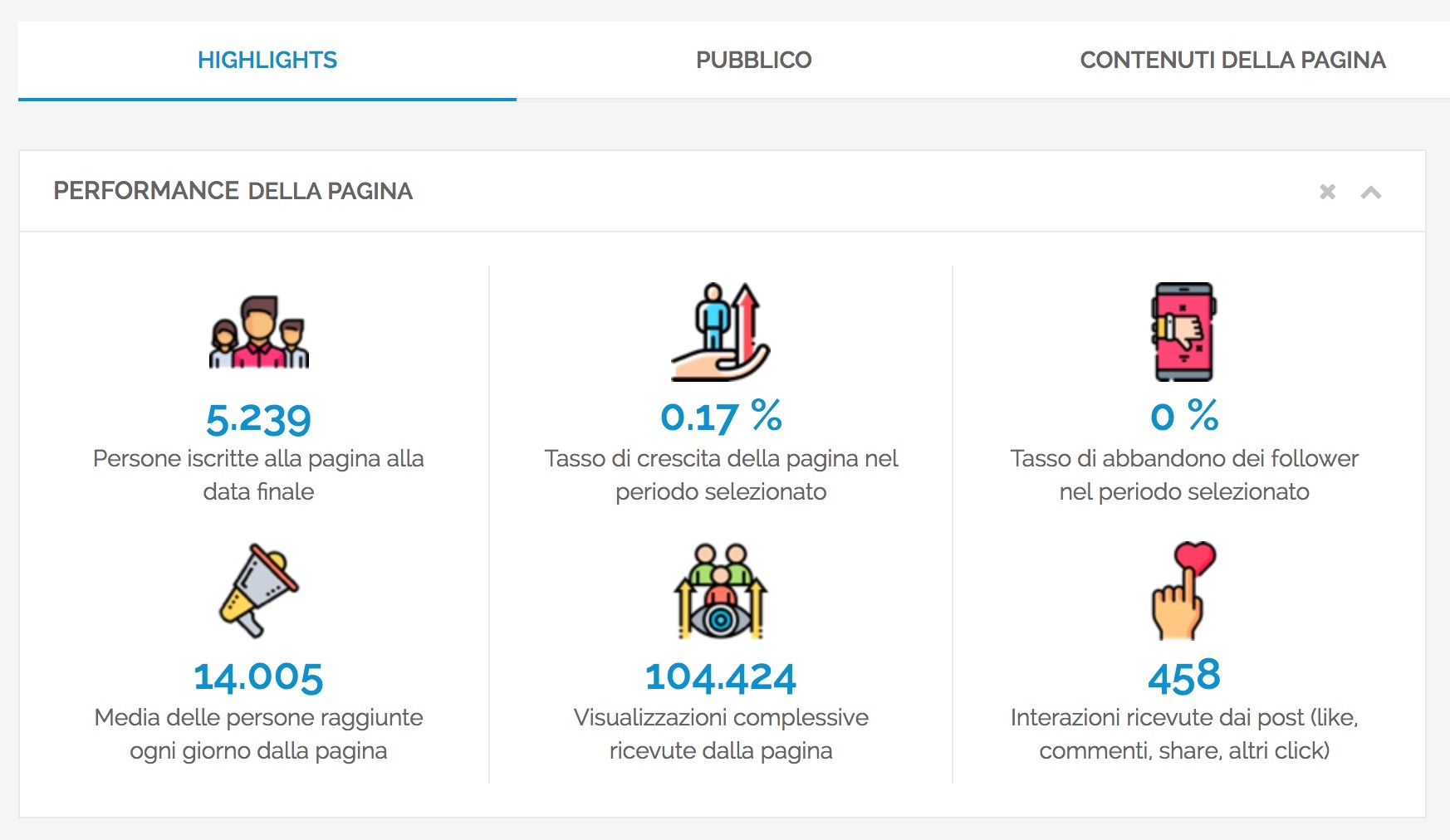 "Audience - La nuova tab ""Highlights"""