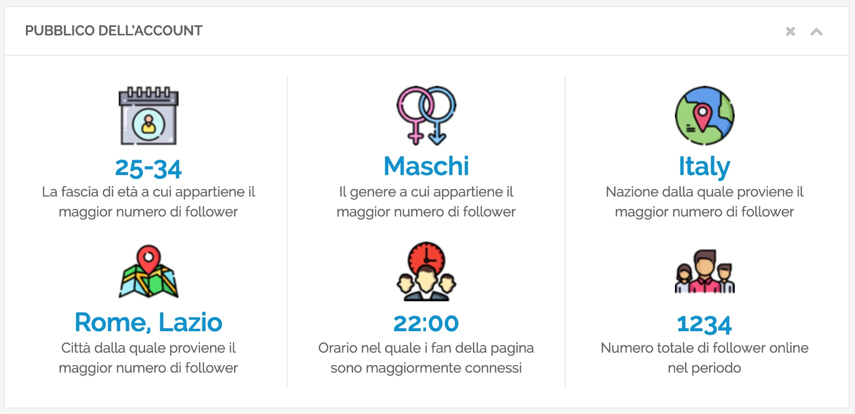 "Segmento di Analisi ""Highlights"" - Metrica ""Pubblico dell'Account"""